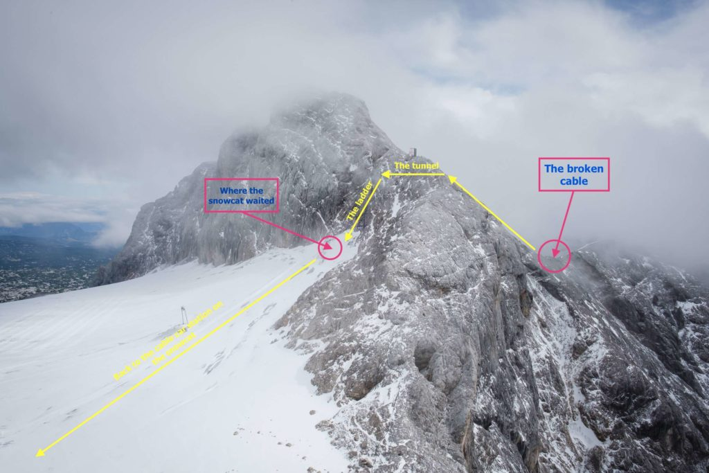Annotated photo map of our Dachstein rescue